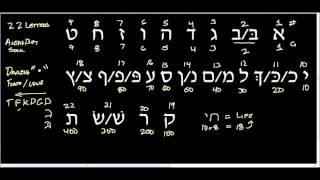 Tutorial 17 - Learning The Hebrew Alef-Bet