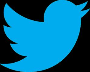 Close Your Twitter Account Tutorial