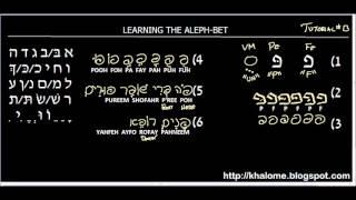 Tutorial 13 - Learning The Hebrew Alef-Bet
