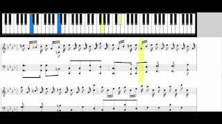 How To Play Croatian Rhapsody By Maksim Mrvica Piano Cover Tutorial With Sheet Music