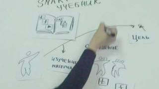 SmartУчебник
