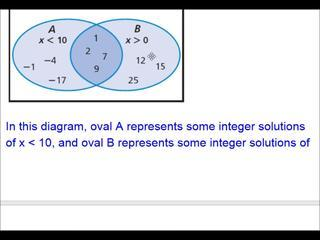 Maths Algebra Tutorial   Learning Compound Inequality
