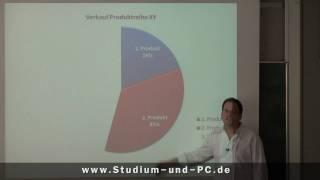 PowerPoint Tutorial Deutsch - PowerPoint Einführung Http://www.Studium-und-PC.de