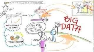 Big Ideas How Big Is Big Data (Portuguese)