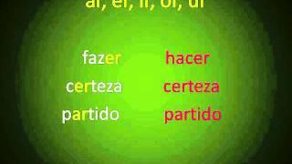 Aprende A Pronunciar El Portugués Brasileño 1