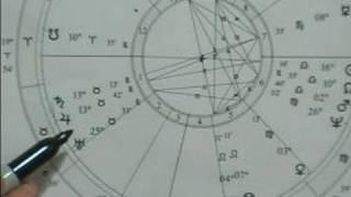 Guide To Astrology: Symbols, Chart&Houses : What Is An Astrology Wheel?