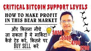 Critical Bitcoin SUPPORT LEVELS. 100% Profitable Bitcoin Trading Tutorial in Bear Market in Hindi