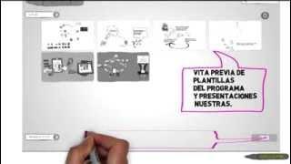 TUTORIAL BASICO ESPAÑOL VIDEOSCRIBE VIDEO 1 DE 3