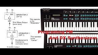 FM Synthesis Basics and DX Hardware Programming tutorial