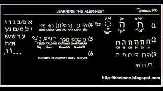 Tutorial 10 - Learning The Hebrew Alef-Bet