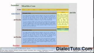 Tutoriel - Création D'un Site Web Avec Html5 Et Css3 (partie 1/5)