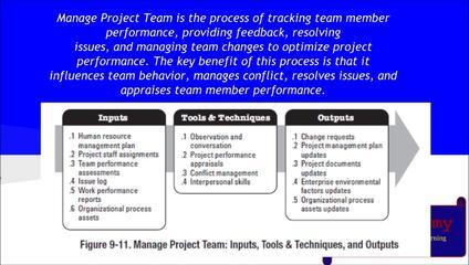 PMP® Exam Prep Online, PMP Tutorial 44 | Executing Process Group | Manage Project Team