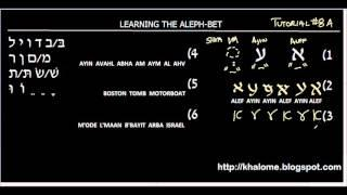 Tutorial 8a - Learning The Hebrew Alef-Bet