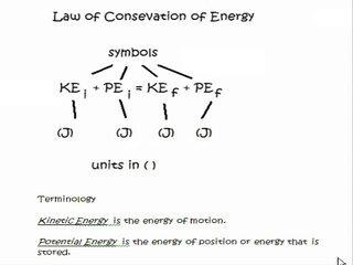Physics Tutorial: Law Of Conservation Of Energy