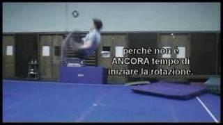 Backflip Tutorial (italian Version) By Alberto Poli