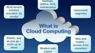 Cloud Computing Tutorial For Beginners Best Video