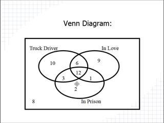 Maths Tutorial | Learning Set Theory And Venn Diagram Easy And Fun Way!