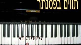 מורה לפסנתר | לימוד פסנתר | תווים בפסנתר - עברית ואנגלית. בואו ללמוד באתר החדש איתי מיוזיק סקול