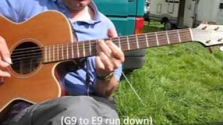 Sweet Georgia Brown - How To Play The Guitar Chords, By Steve Poole