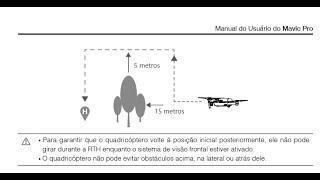 DJI Drones - RTH Return to Home - Tutorial Completo em 360 + loucura no final
