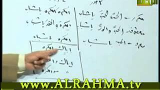 البرامج التعليمية   اللغة العربية   الاستاذ احمد منصور   27   2  2014 الجزء الاول