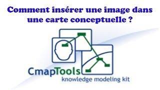 Cmap Tools Tutoriel Français - Comment Insérer Une Image Dans Une Carte