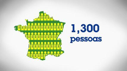 What Happened In France In 2012 For Brazilian Companies?