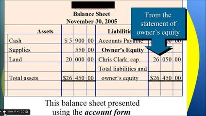 Financial Accounting Prep Online Tutorial | Introduction To Accounting And Business