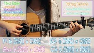 """Thank U, Next"" - Ariana Grande EASY Guitar Tutorial [Chords/Strumming/Picking/Cover]"